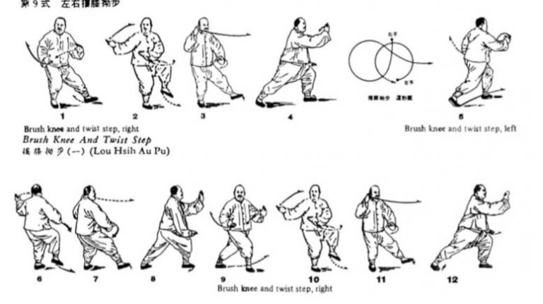 TAI CHI HALL WEEKLY THEME: Jan 06, 2020 TO JAN 12, 2020